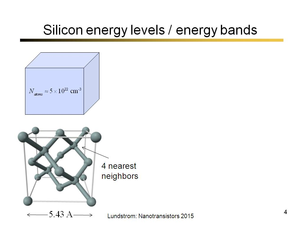 Silicon energy levels / energy bands