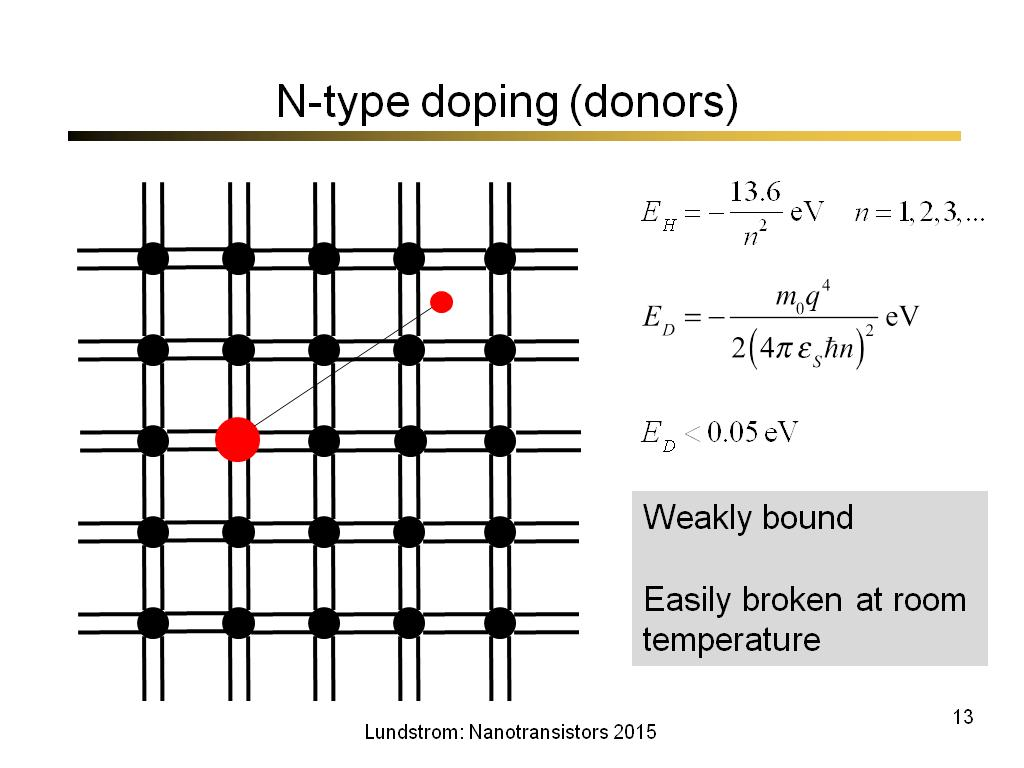 N-type doping (donors)