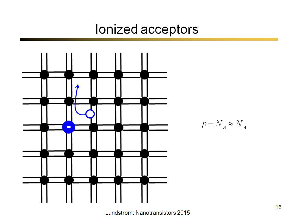 Ionized acceptors