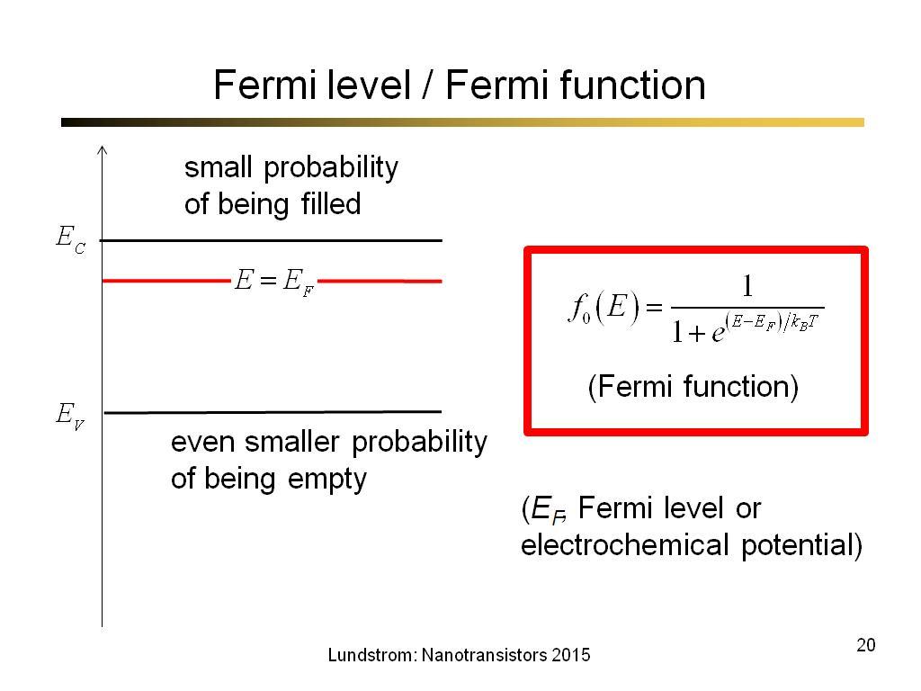 Nanohub courses nanohub u fundamentals of nanotransistors fermi level fermi function pooptronica Gallery