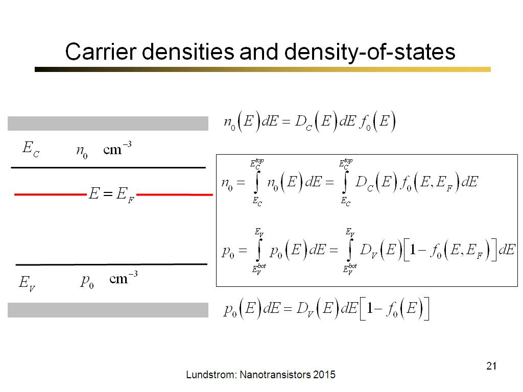 Carrier densities and density-of-states