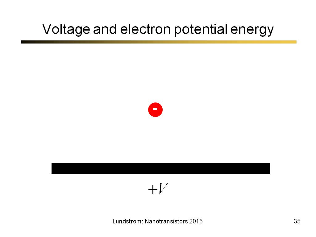 Voltage and electron potential energy