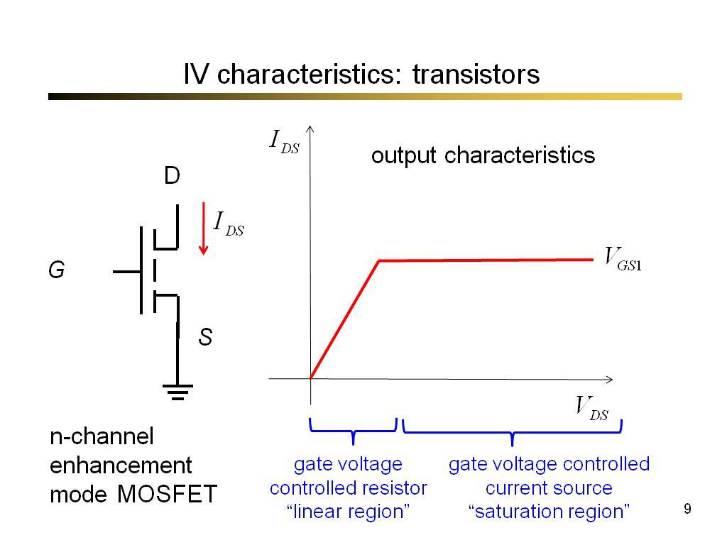 Courses Nanohub U Fundamentals Of Nanotransistors Using A Fet As Voltage Controlled Resistor Iv Characteristics Transistors