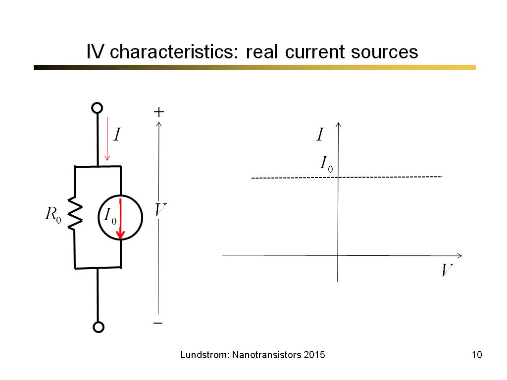 IV characteristics: real current sources