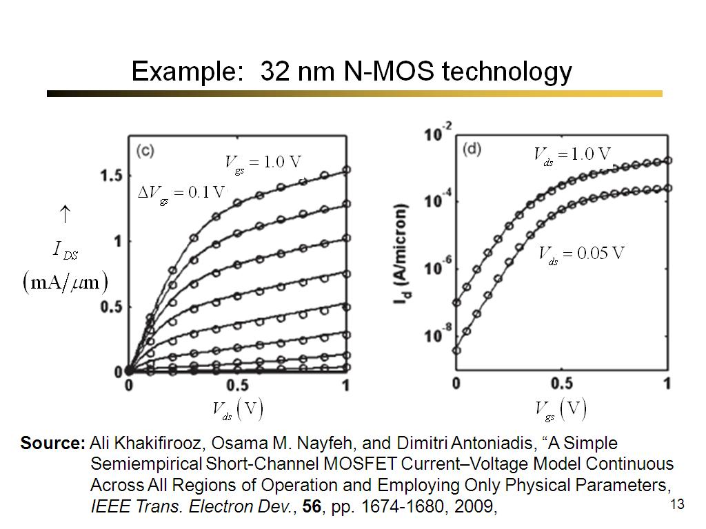 Example: 32 nm N-MOS technology