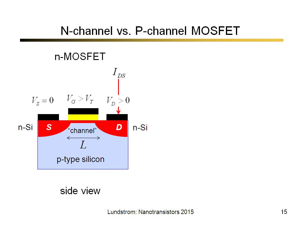 N-channel vs. P-channel MOSFET