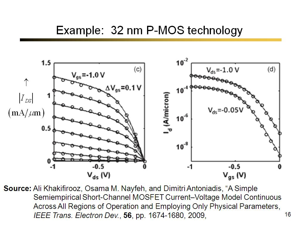 Example: 32 nm P-MOS technology