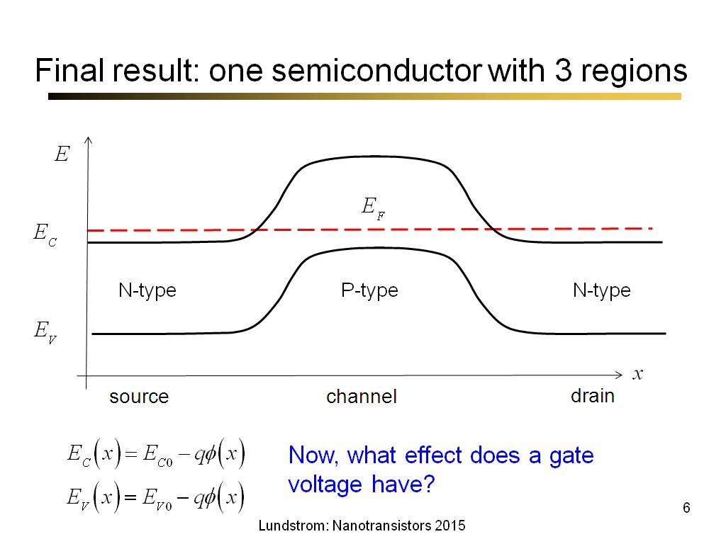 Final result: one semiconductor with 3 regions