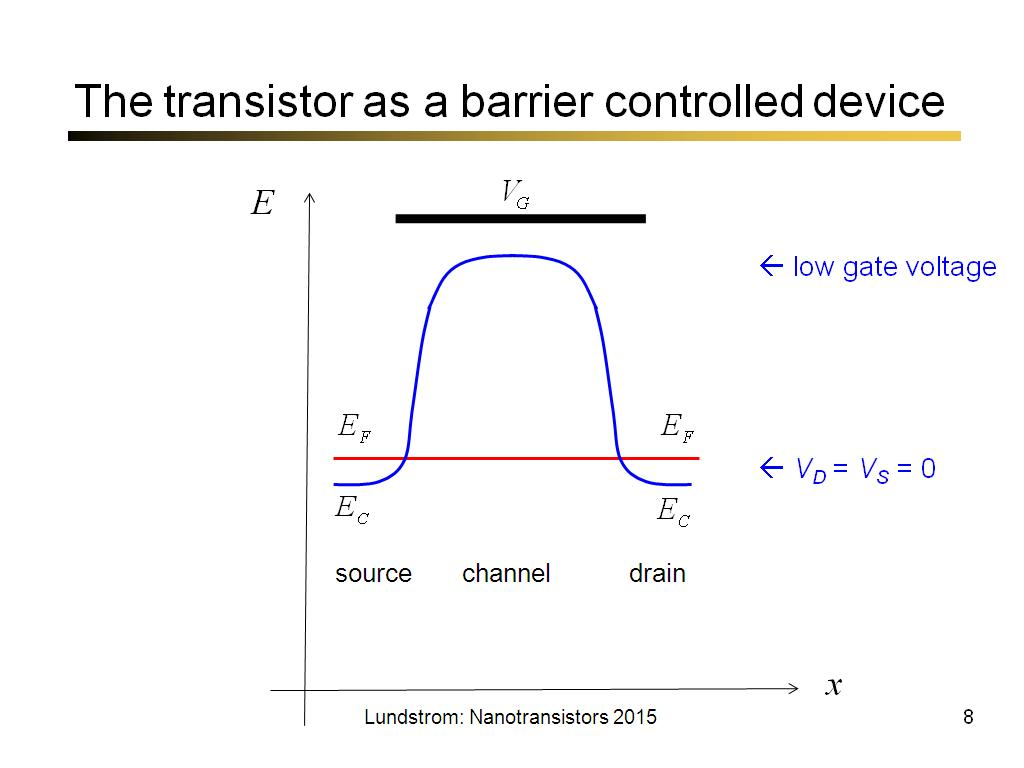 The transistor as a barrier controlled device