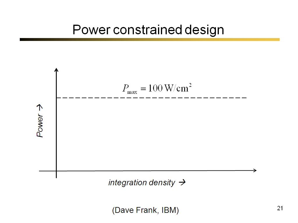 Power constrained design