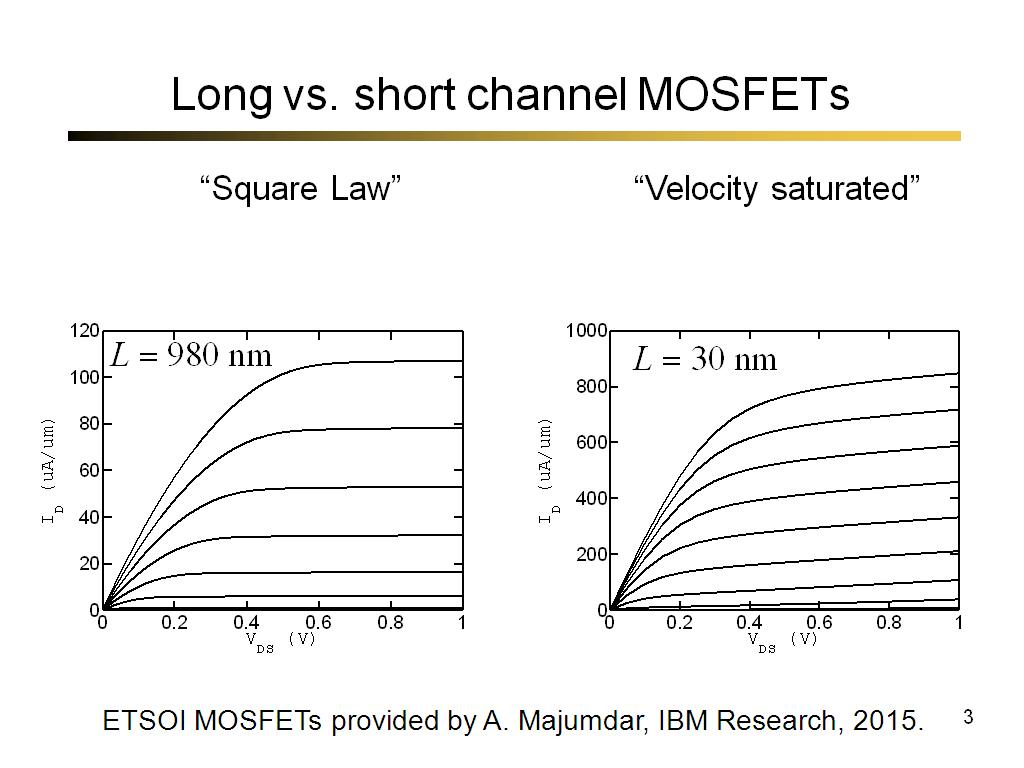 Long vs. short channel MOSFETs