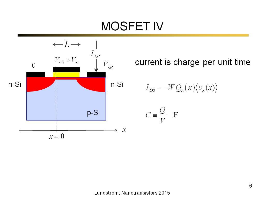 MOSFET IV
