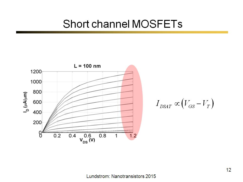 Short channel MOSFETs