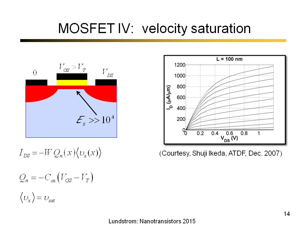 MOSFET IV: velocity saturation