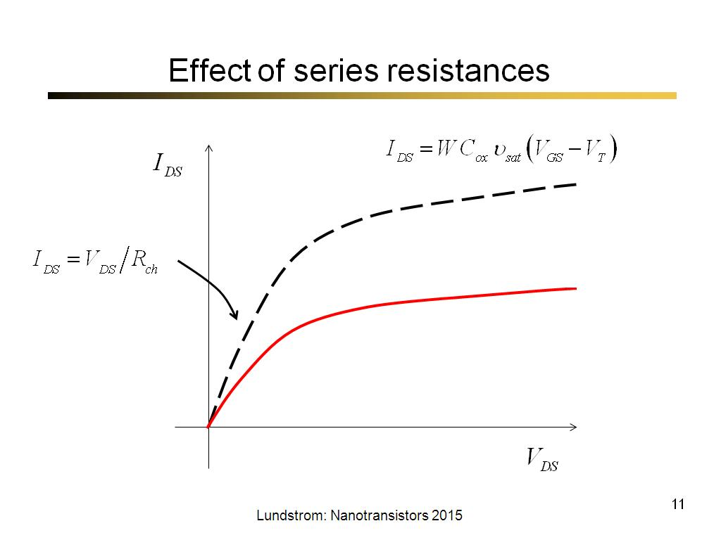 Effect of series resistances