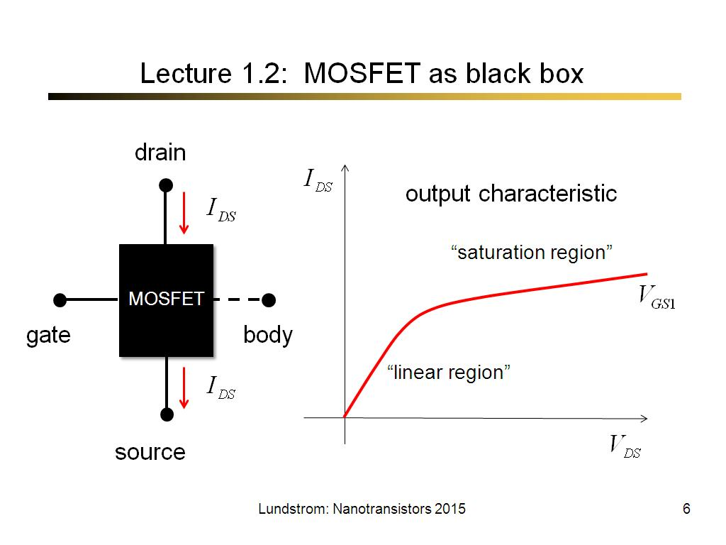 Lecture 1.2: MOSFET as black box