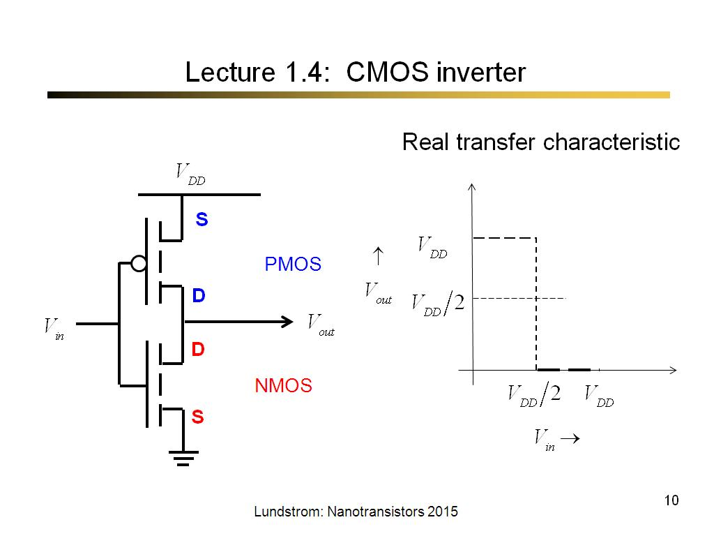 Lecture 1.4: CMOS inverter