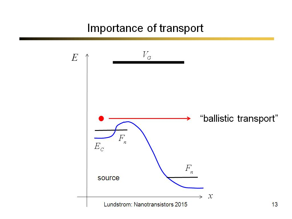 Importance of transport