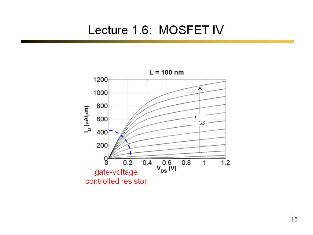 Lecture 1.6: MOSFET IV