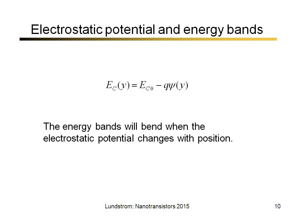 Electrostatic potential and energy bands