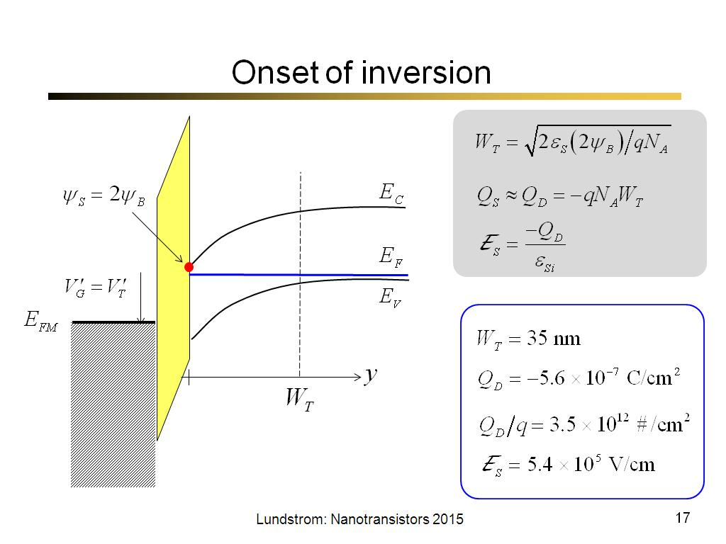 Onset of inversion