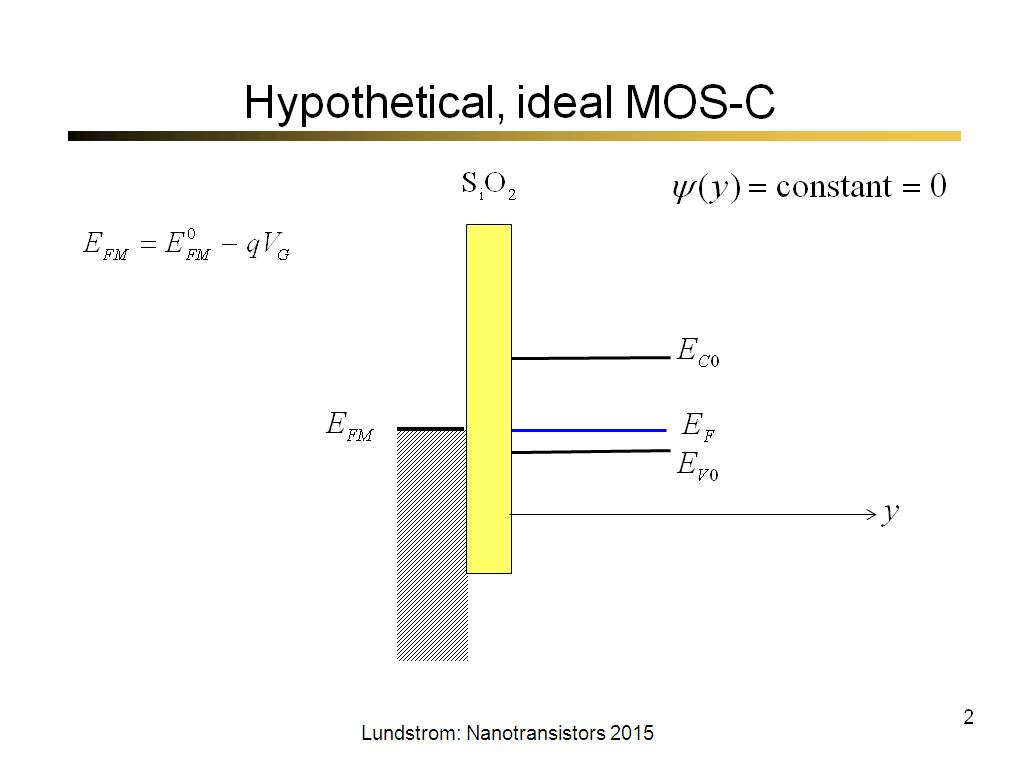 Hypothetical, ideal MOS-C