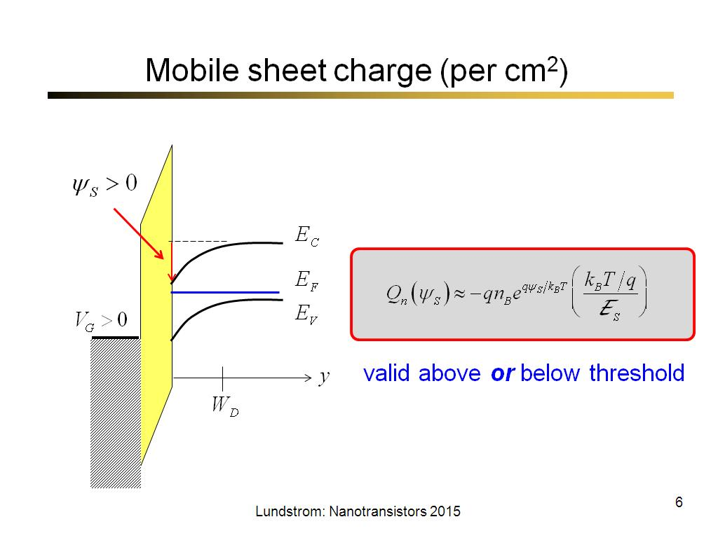 Mobile sheet charge (per cm2)