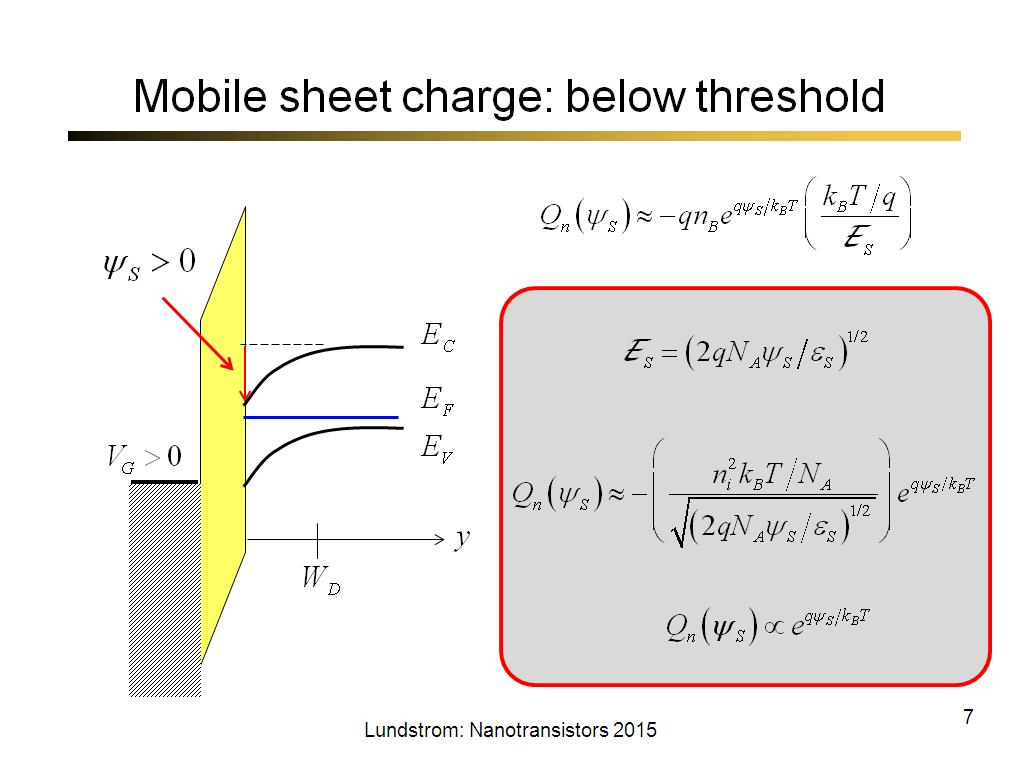 Mobile sheet charge: below threshold