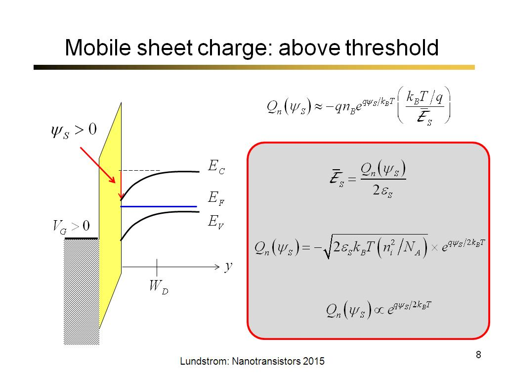 Mobile sheet charge: above threshold