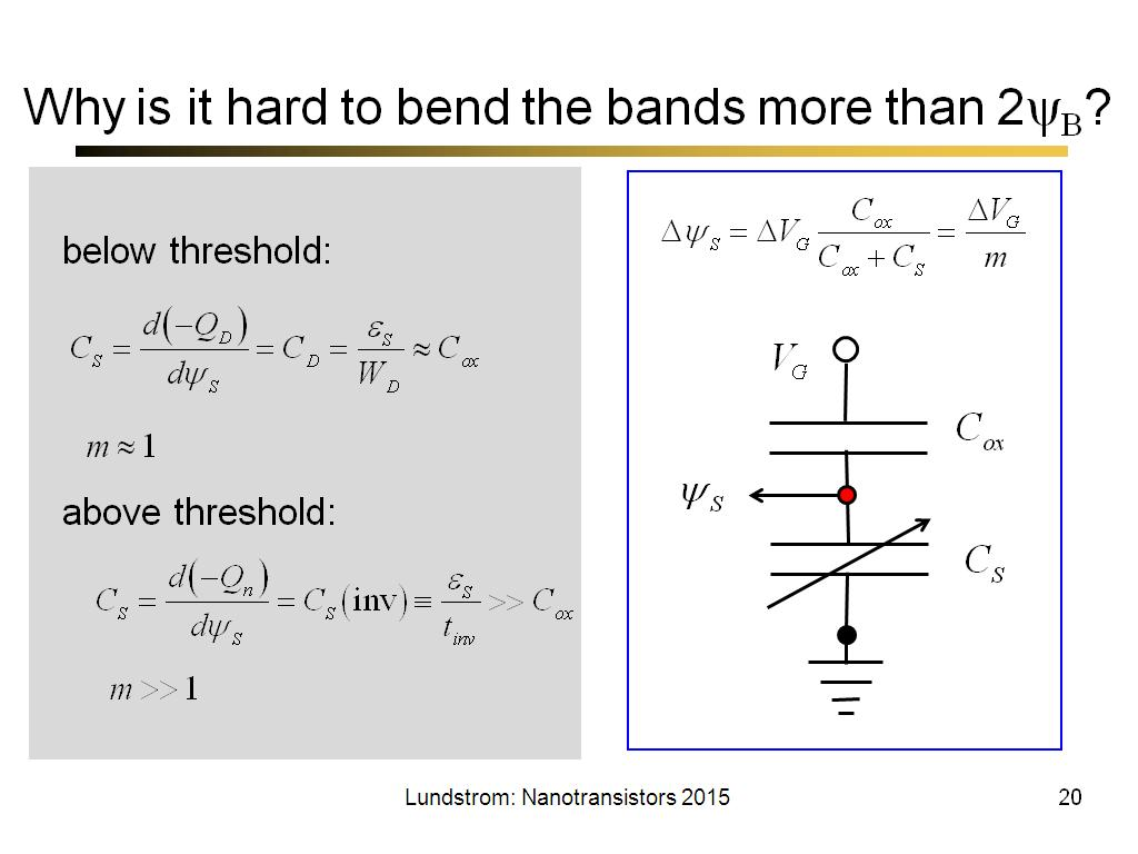 Why is it hard to bend the bands more than 2ψB?