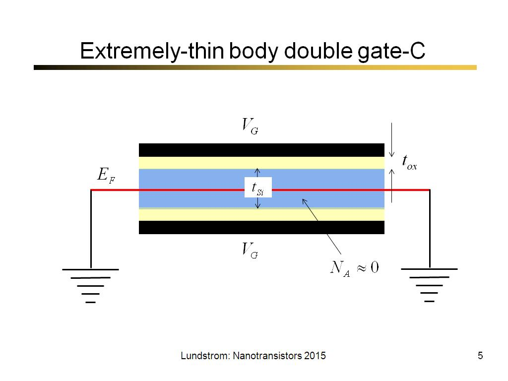 Extremely-thin body double gate-C