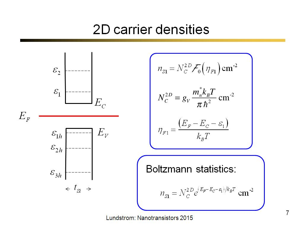 2D carrier densities