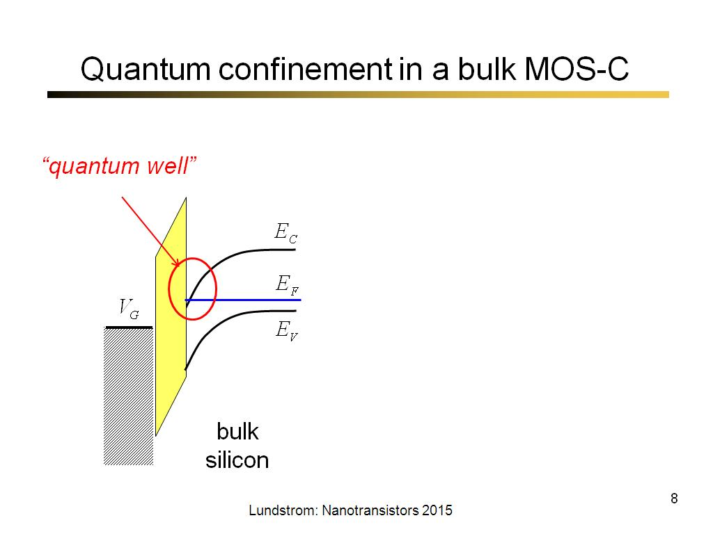 Quantum confinement in a bulk MOS-C
