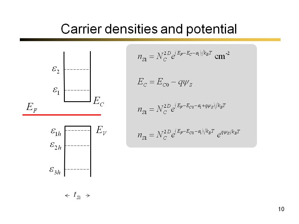 Carrier densities and potential