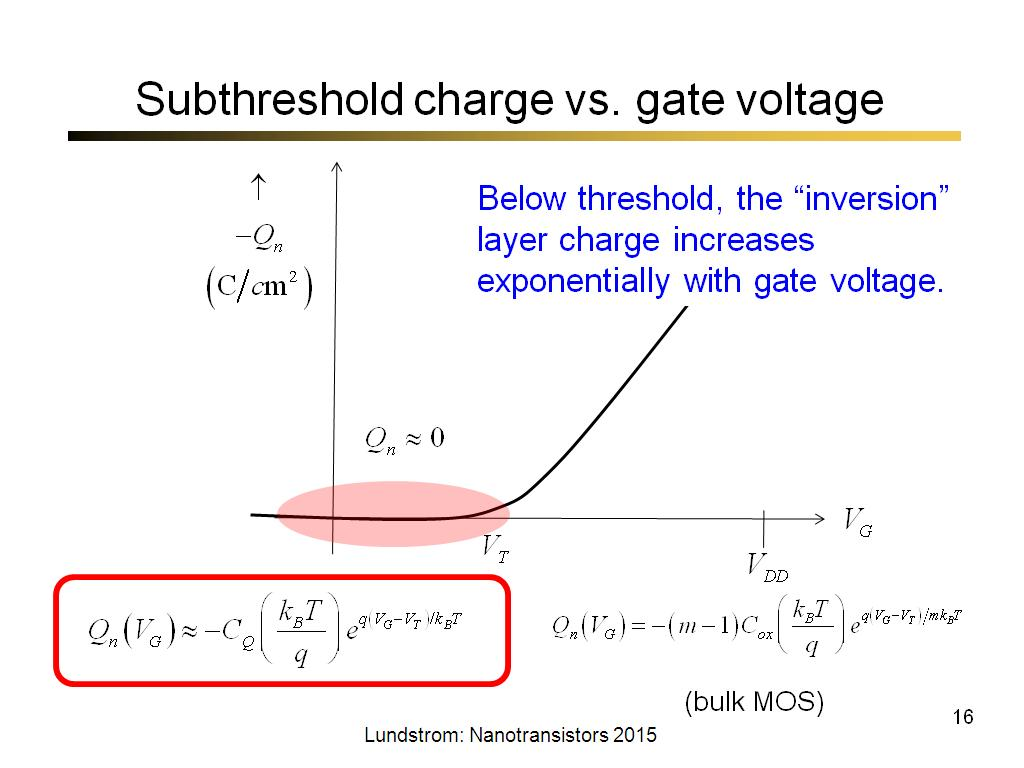 Subthreshold charge vs. gate voltage