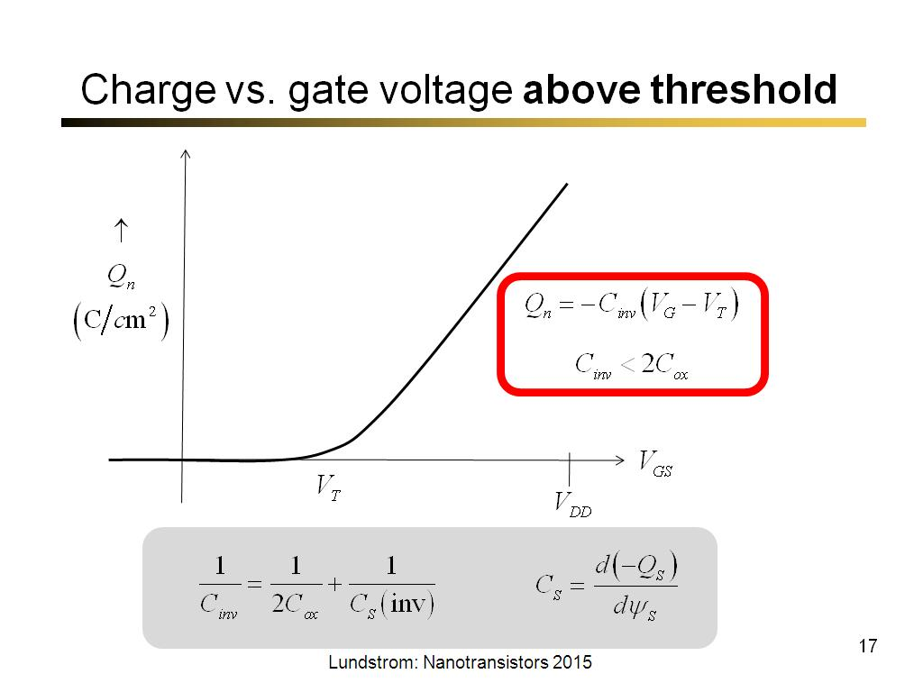 Charge vs. gate voltage above threshold
