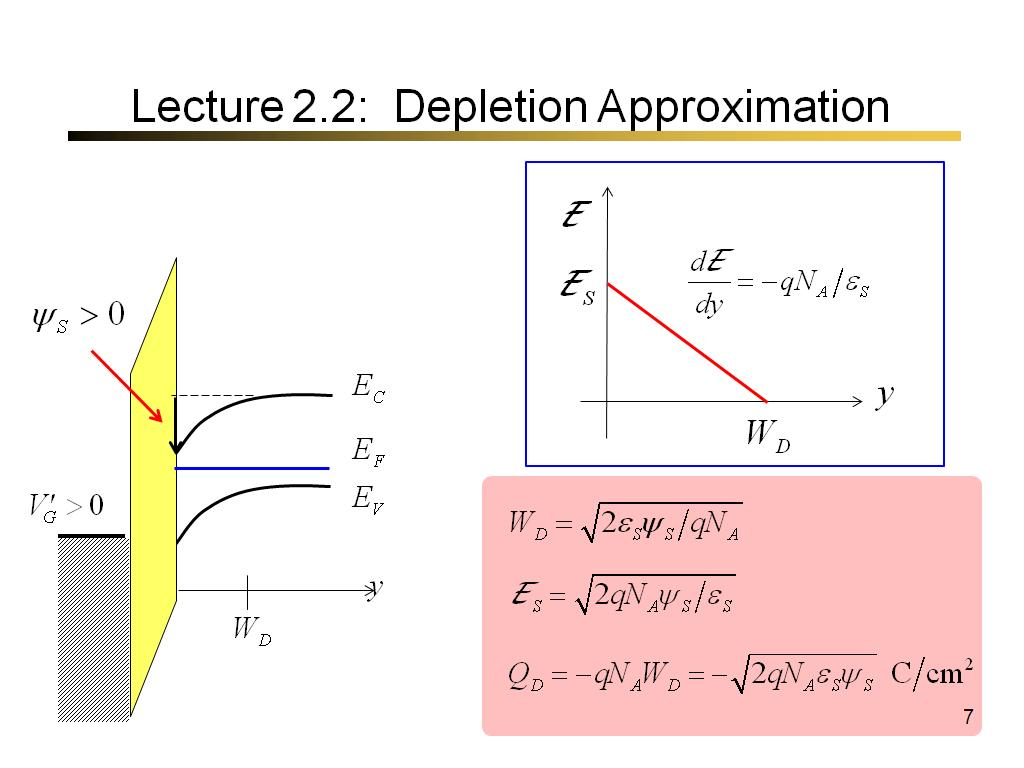 Lecture 2.2: Depletion Approximation