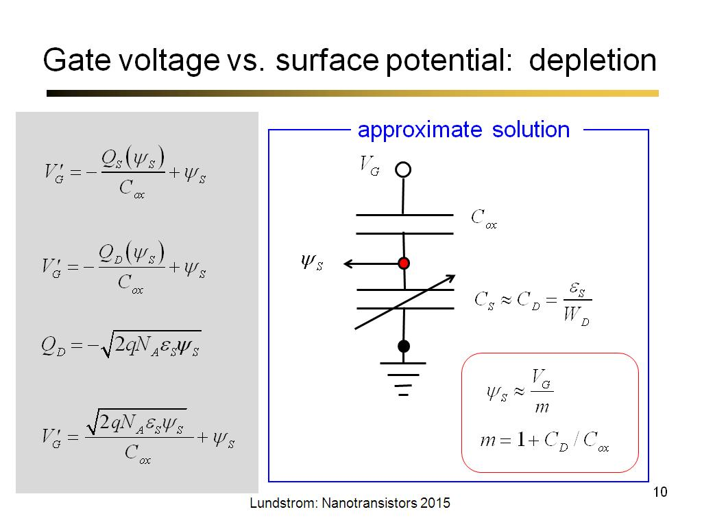 Gate voltage vs. surface potential: depletion