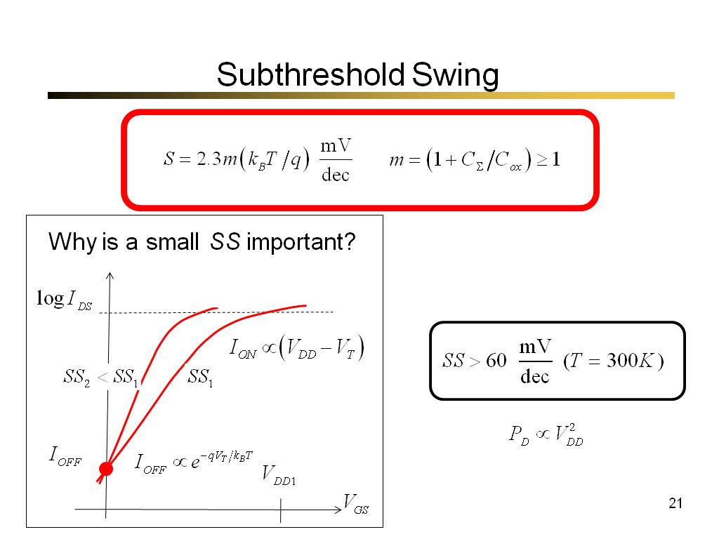 Subthreshold Swing