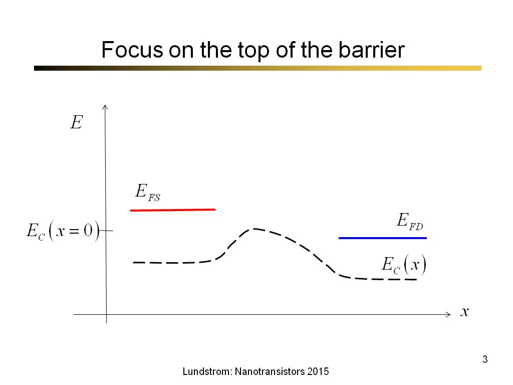 Focus on the top of the barrier