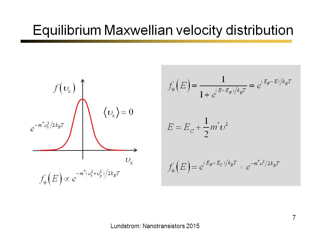 Equilibrium Maxwellian velocity distribution
