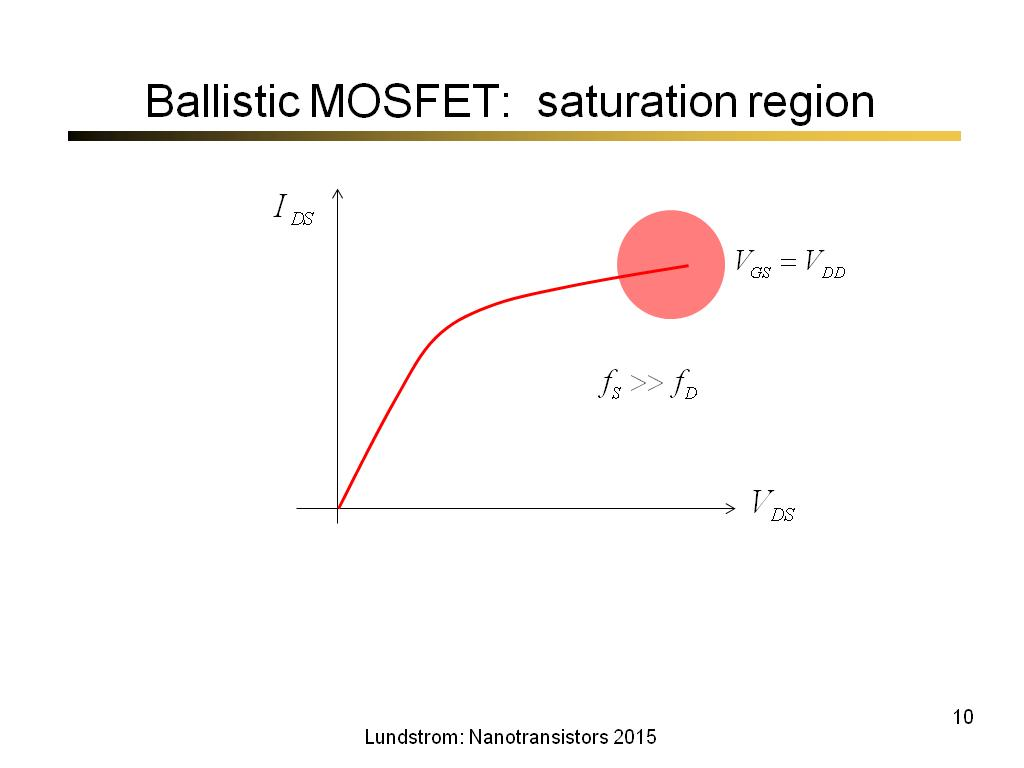 Ballistic MOSFET: saturation region