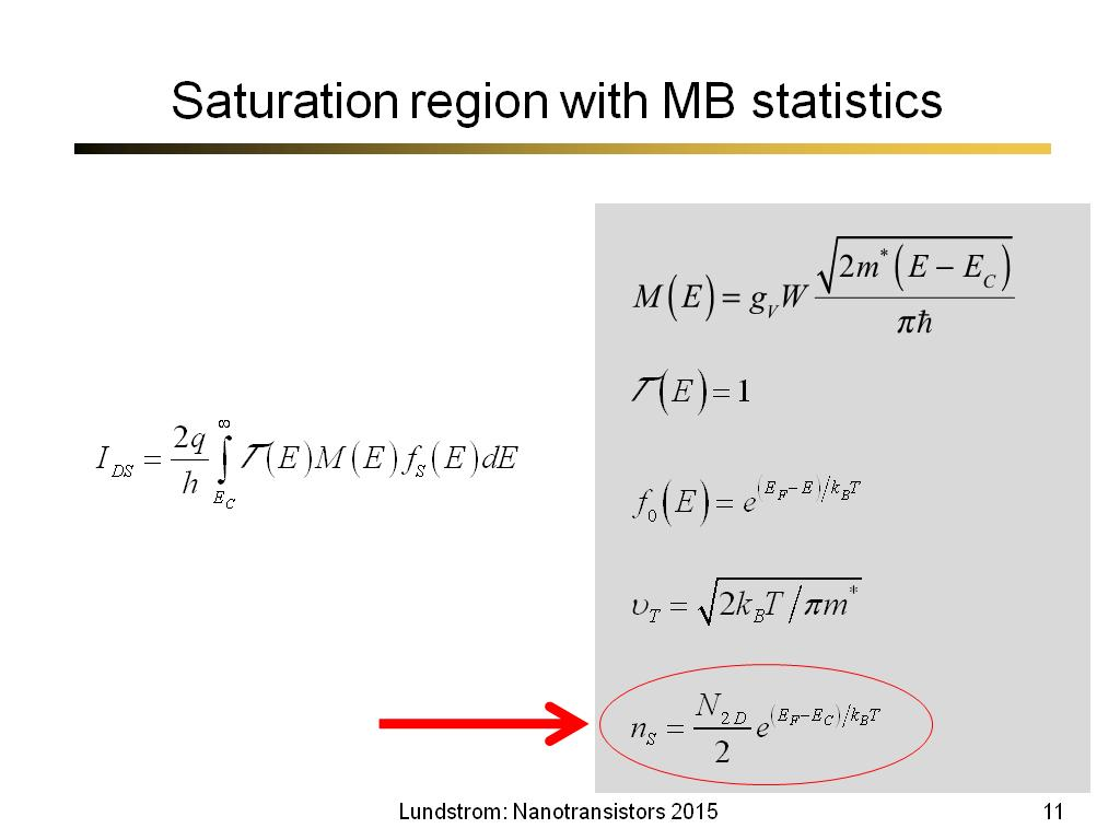 Saturation region with MB statistics