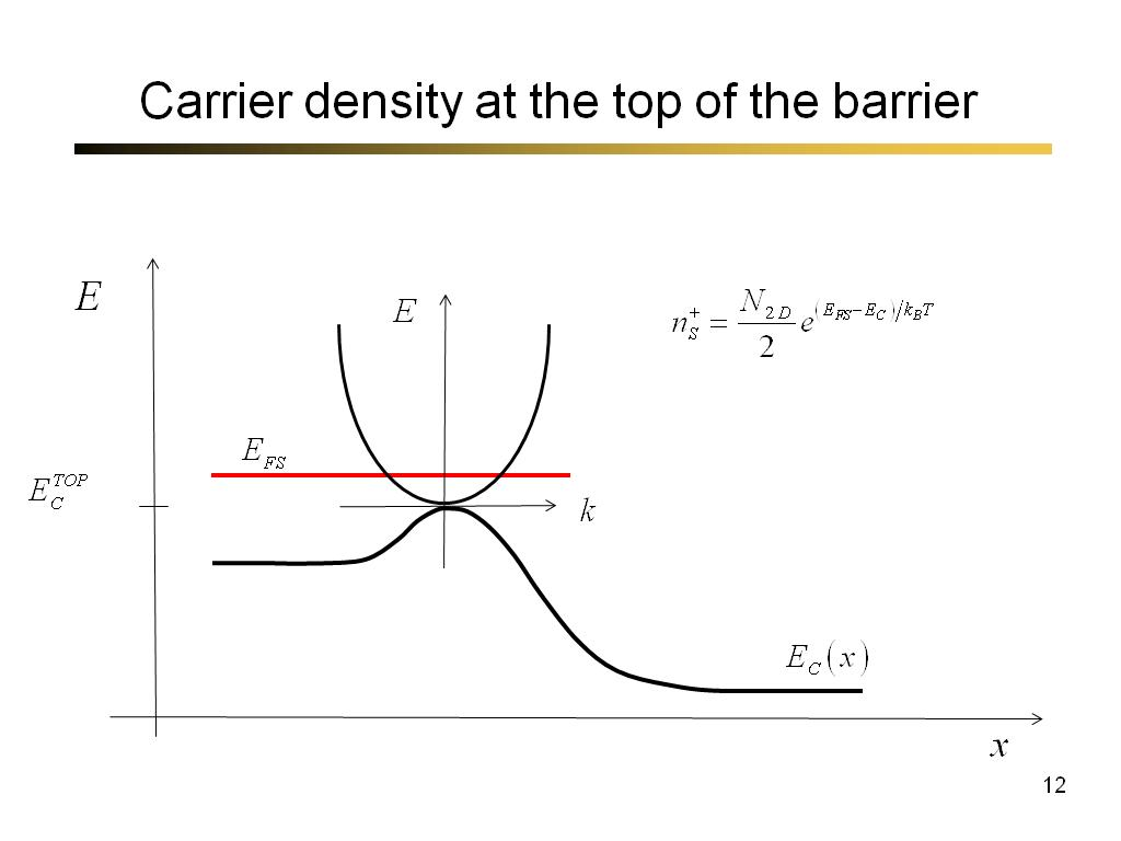 Carrier density at the top of the barrier