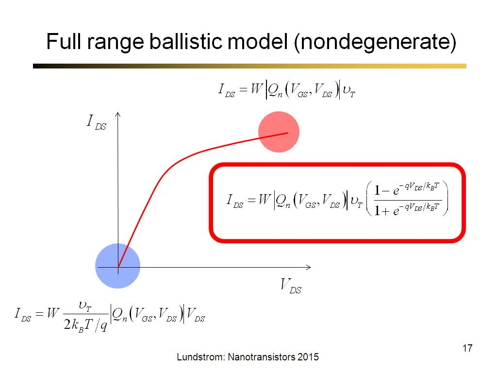 Full range ballistic model (nondegenerate)