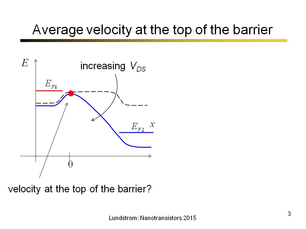 Average velocity at the top of the barrier