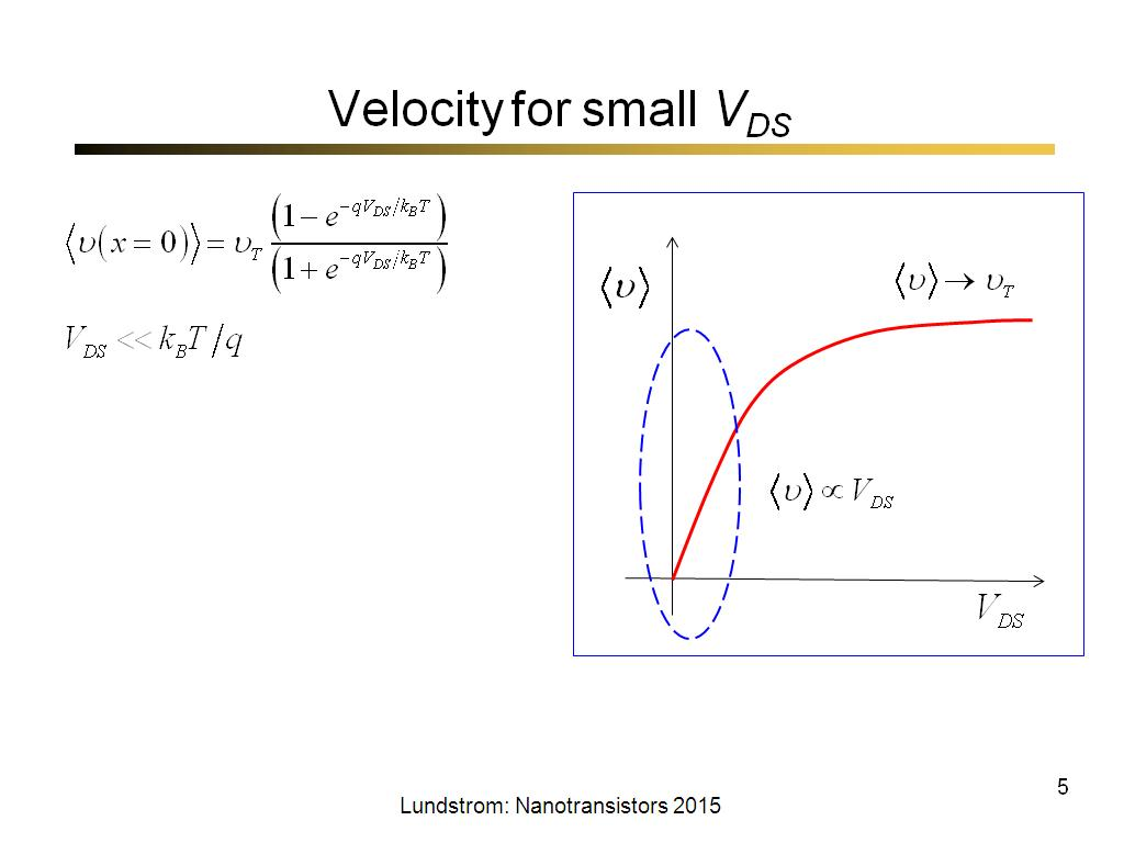 Velocity for small VDS