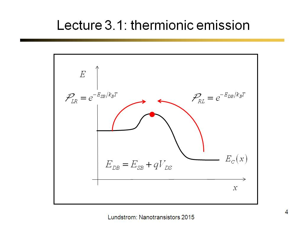Lecture 3.1: thermionic emission