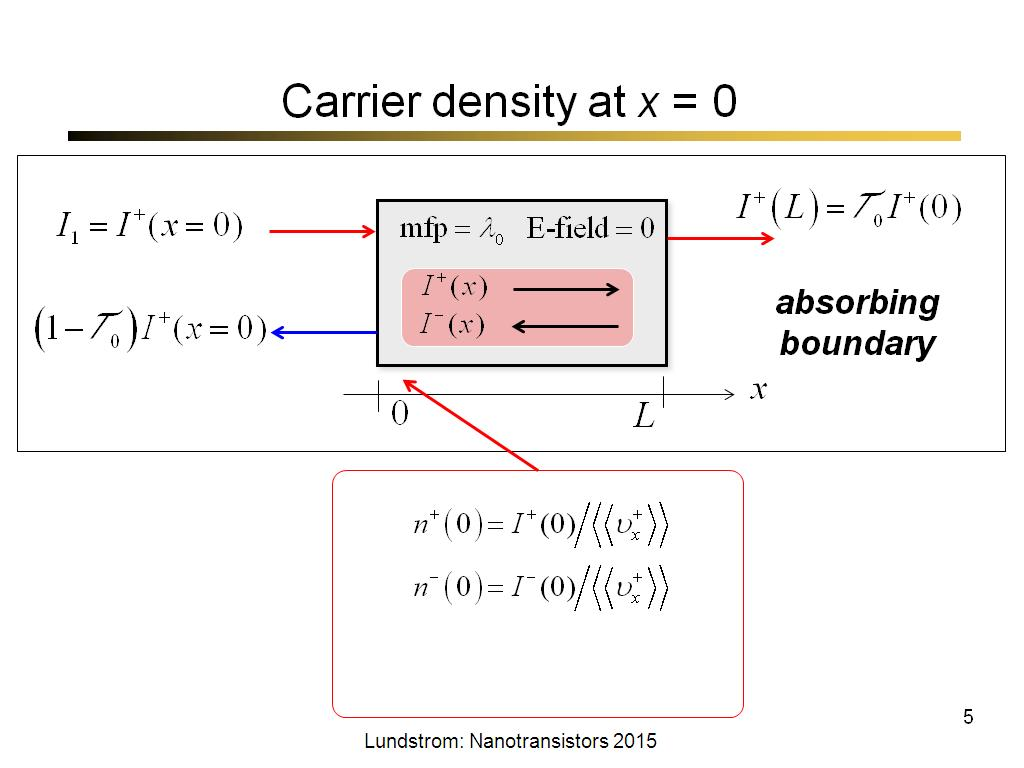 Carrier density at x = 0