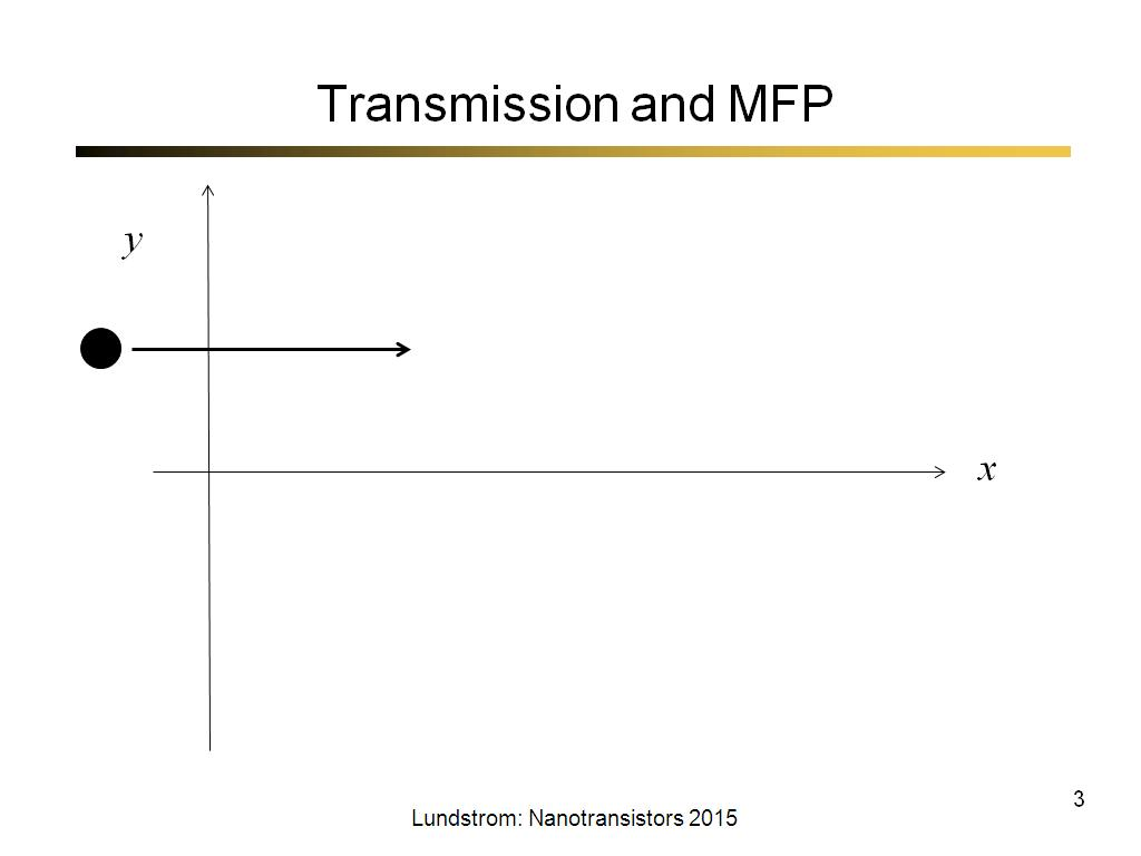 Transmission and MFP